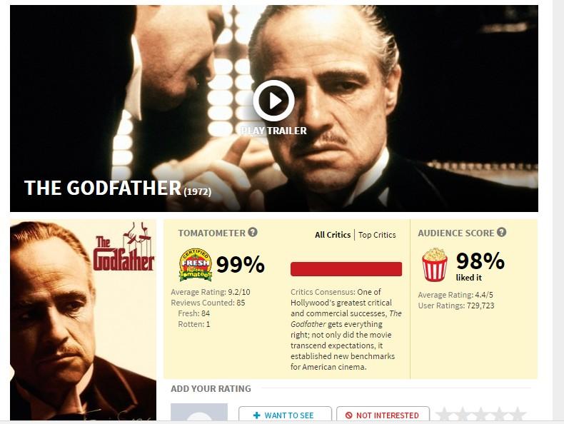 IMDb vs Rotten Tomatoes: ¿en qué calificaciones debería confiar? 3