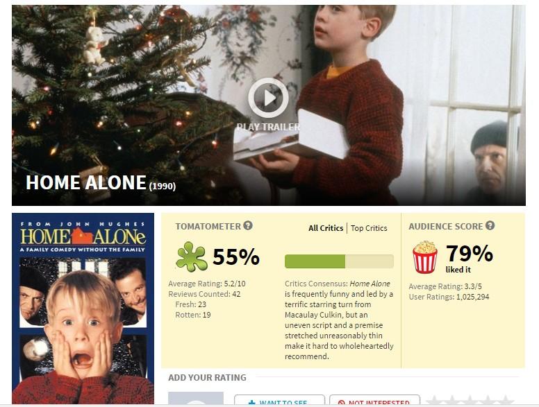 IMDb vs Rotten Tomatoes: ¿en qué calificaciones debería confiar? 4