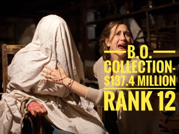 16 películas de terror más taquilleras de todos los tiempos 1